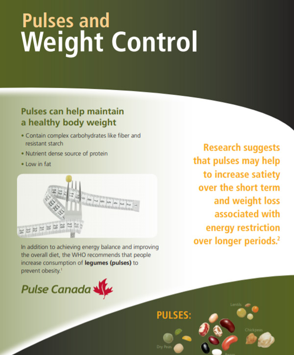 Pulses and Weight Control